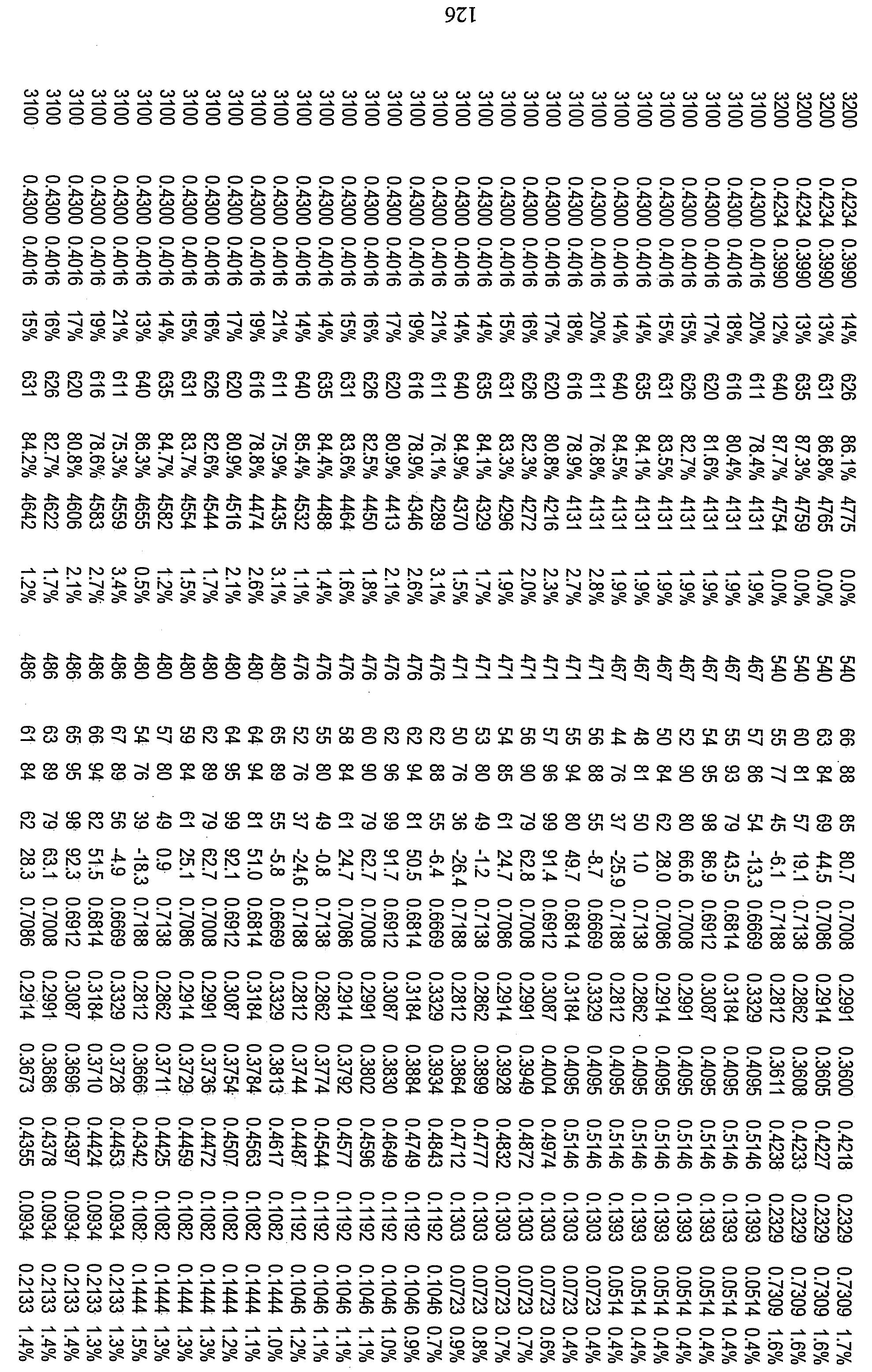 Figure 112010029469117-pct00092