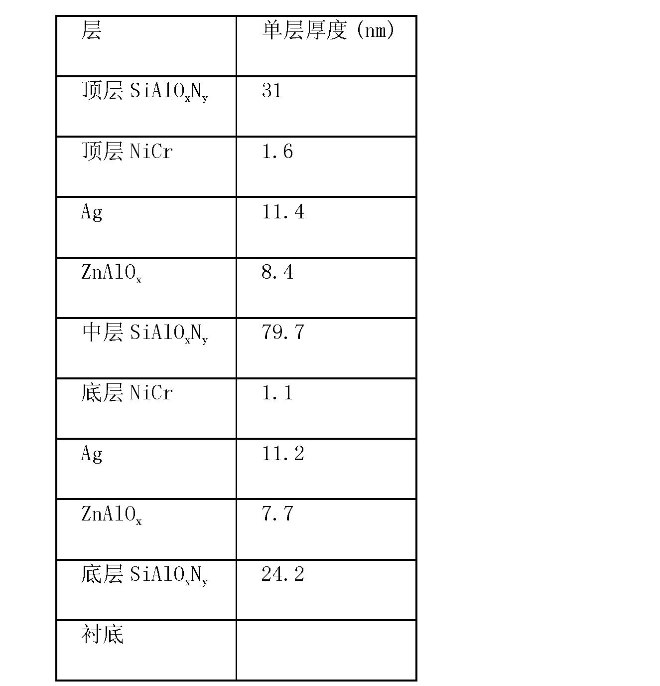 Figure CN101925552BD00222