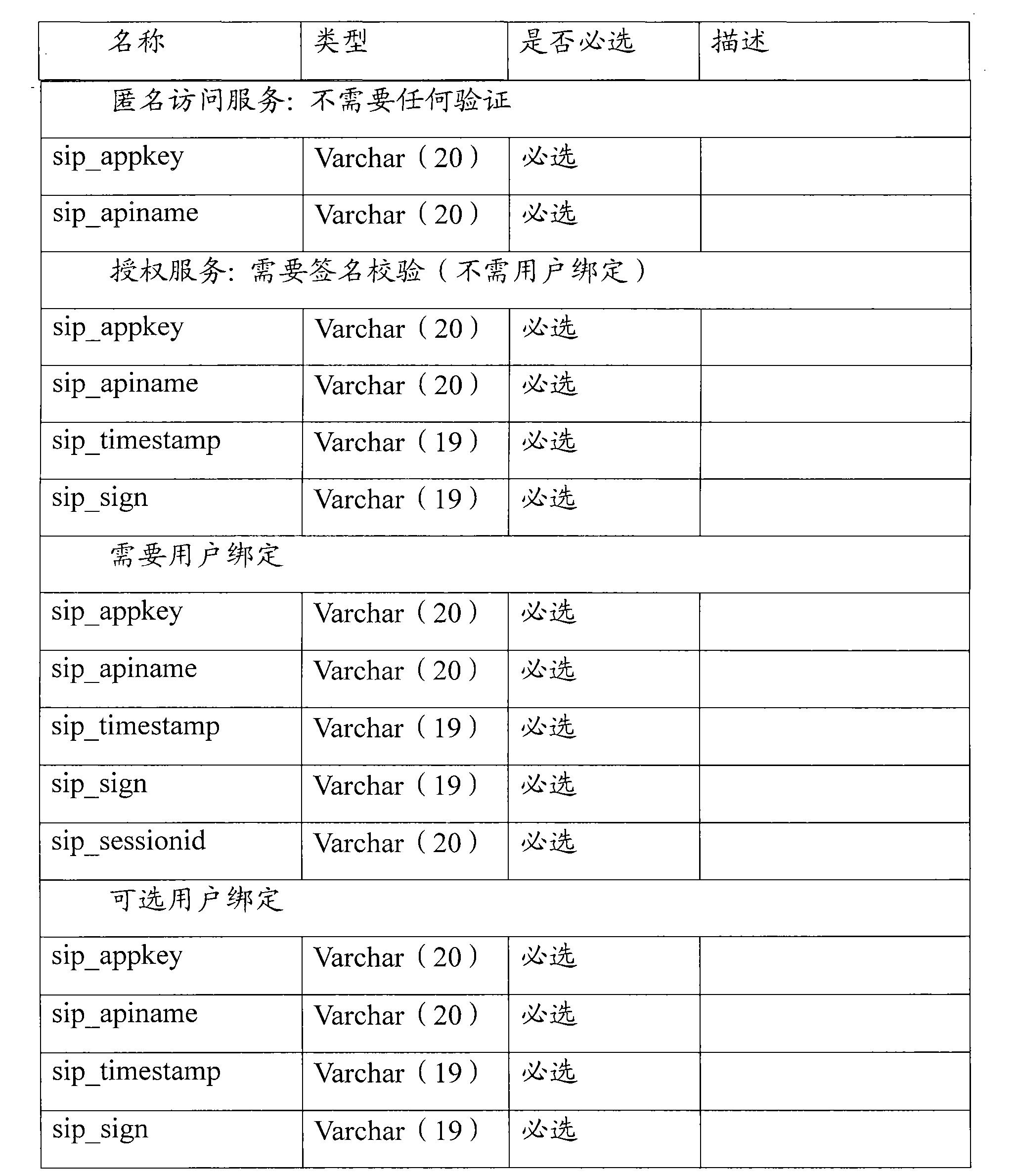 Figure CN101616136BD00101