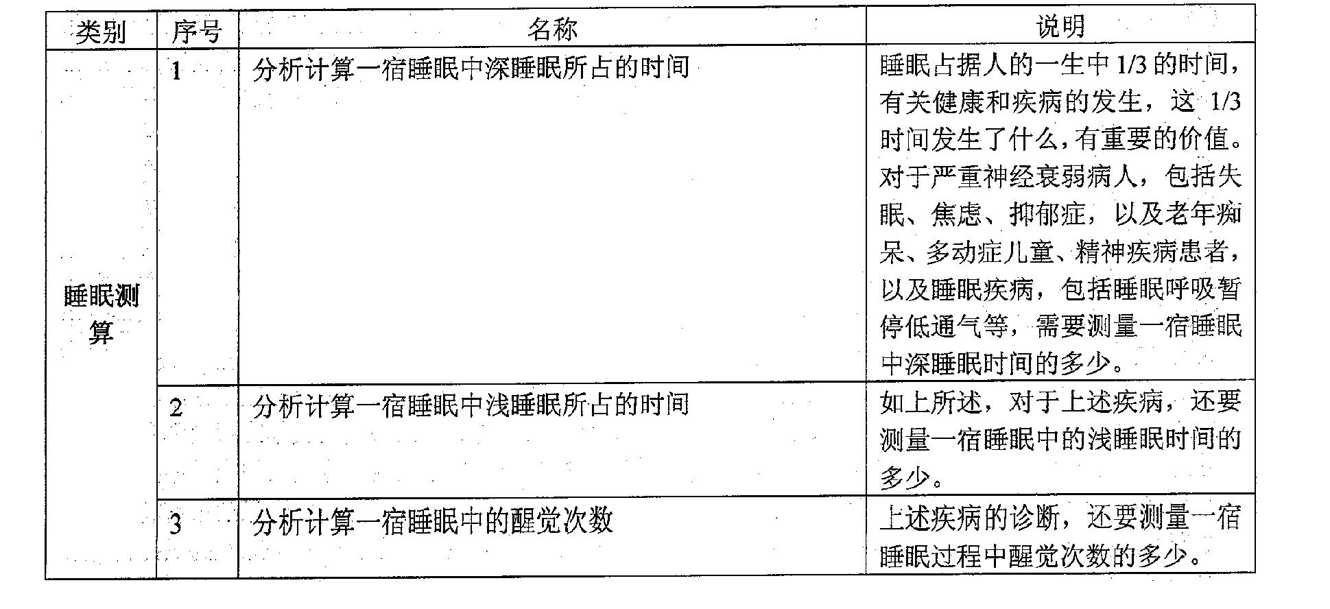 Figure CN103793593BD00271