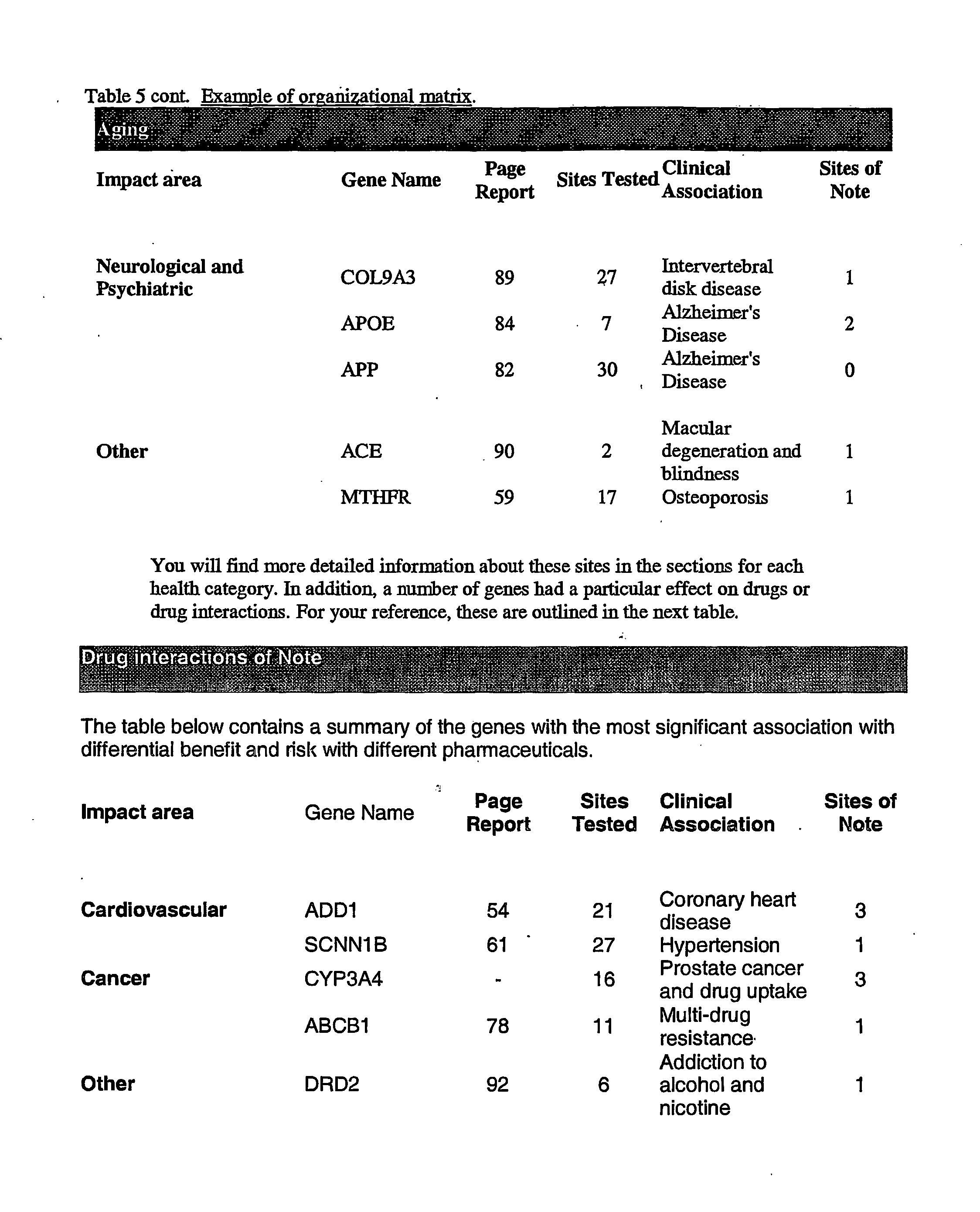 Figure US20070042369A1-20070222-P00009