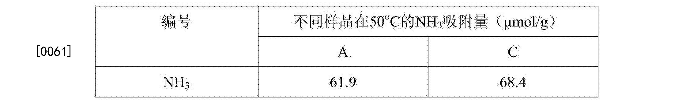 Figure CN106492788AD00071