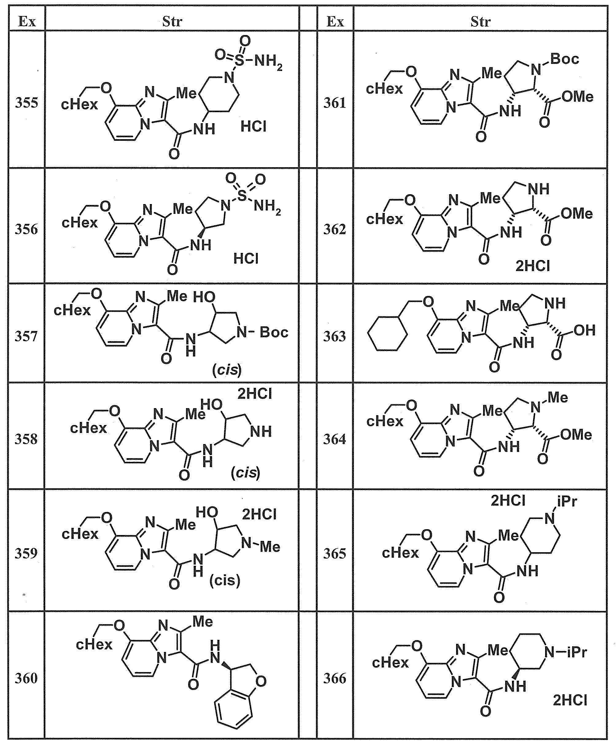 Figure JPOXMLDOC01-appb-T000085