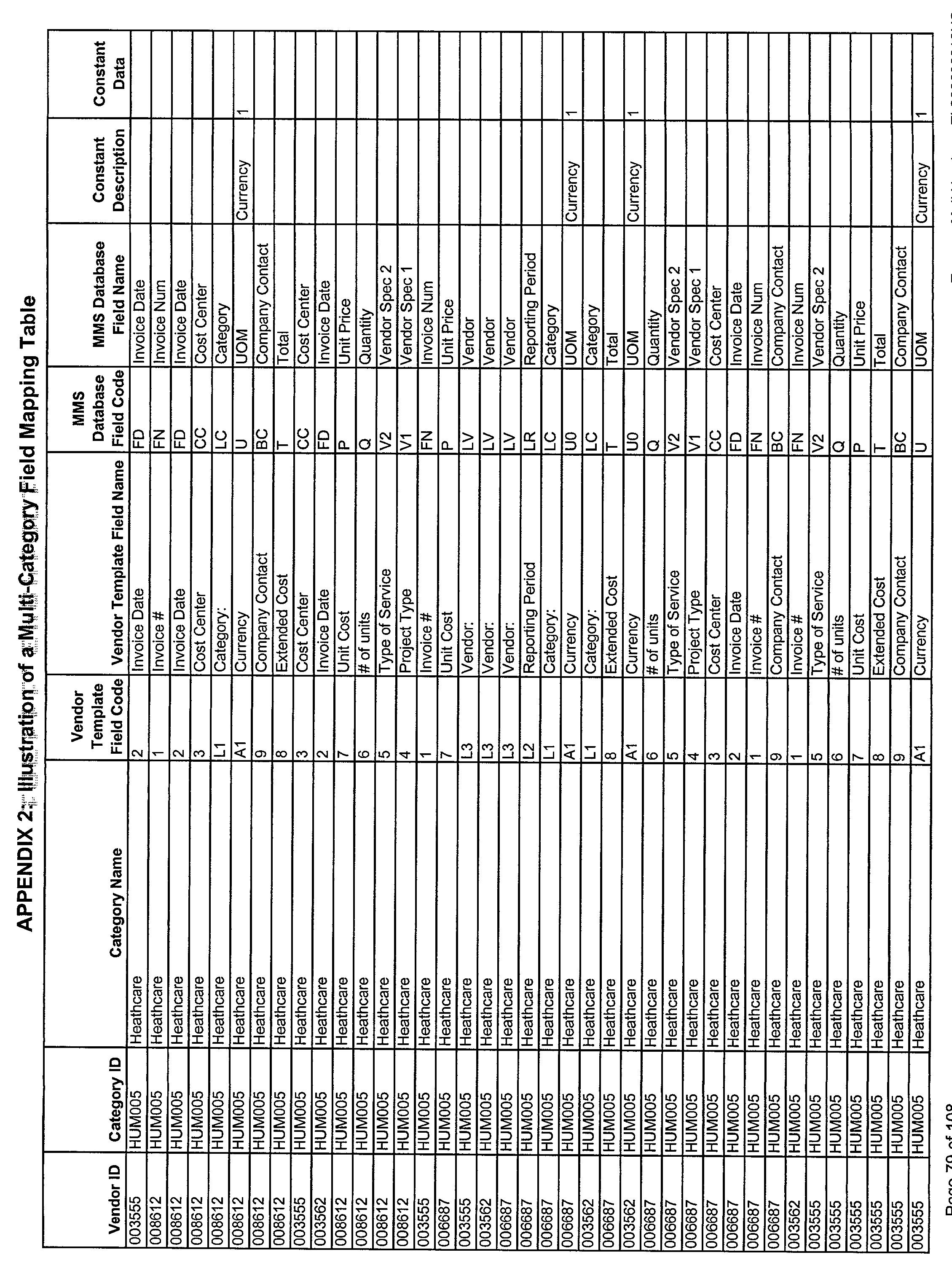 Figure US20020128938A1-20020912-P00020