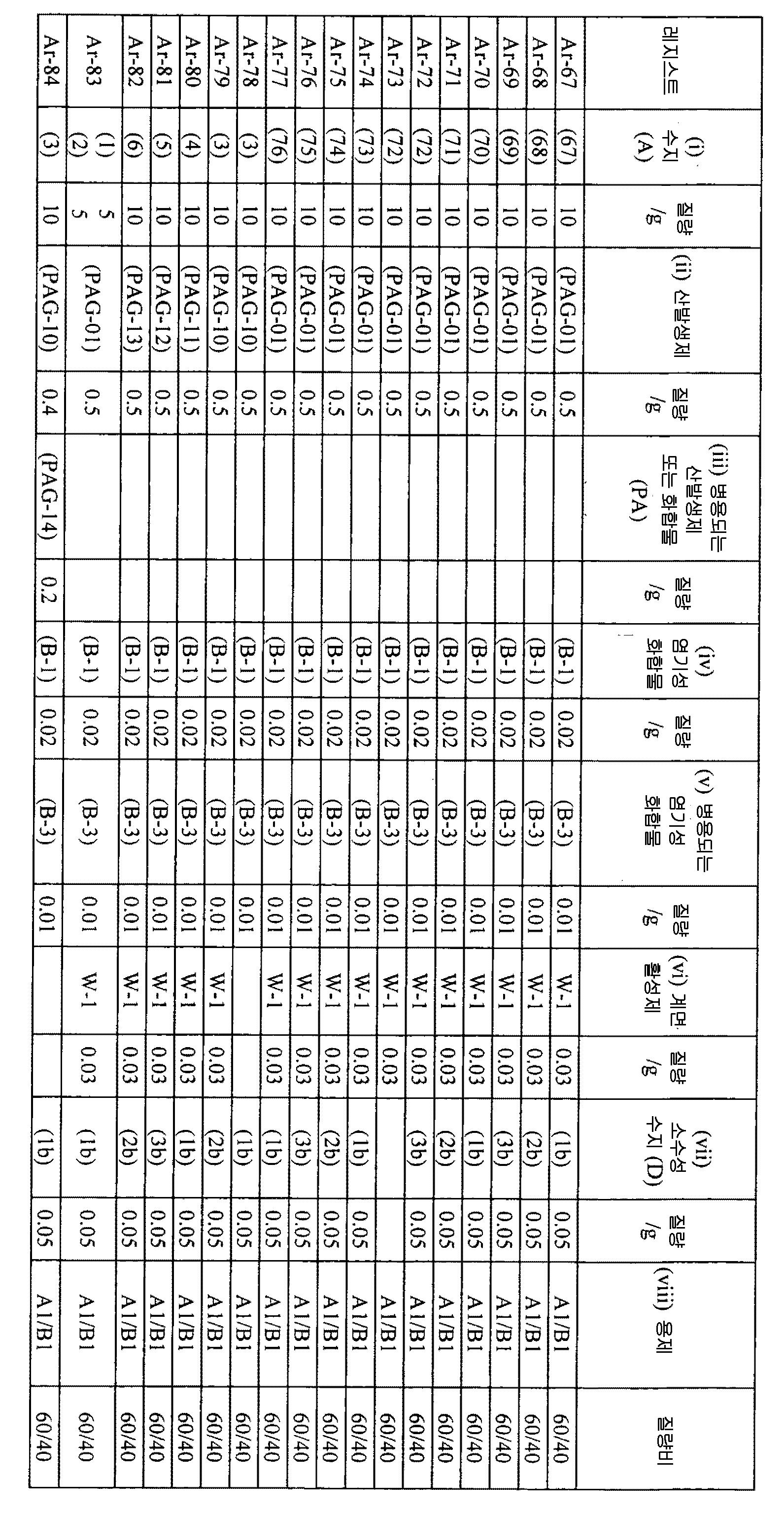Figure 112011039817284-pct00115