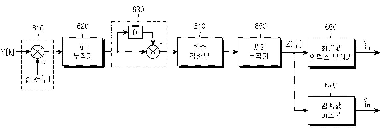 Figure R1020050115153