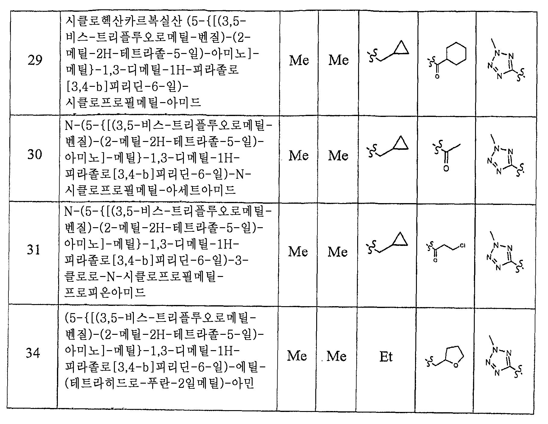 Figure 112007055602908-pct00086