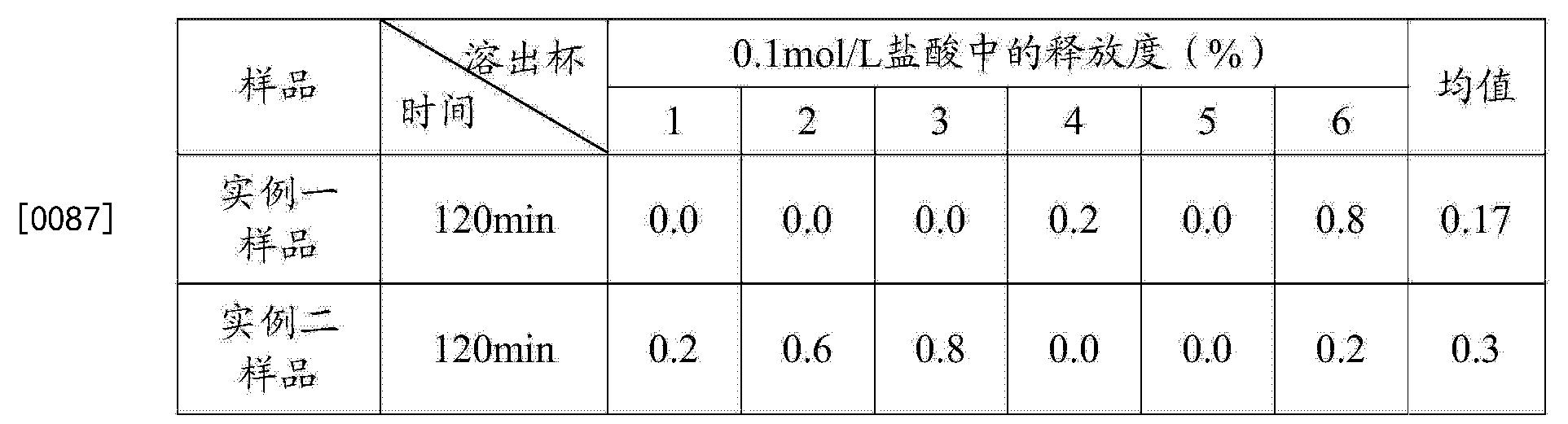 Figure CN103432102BD00101