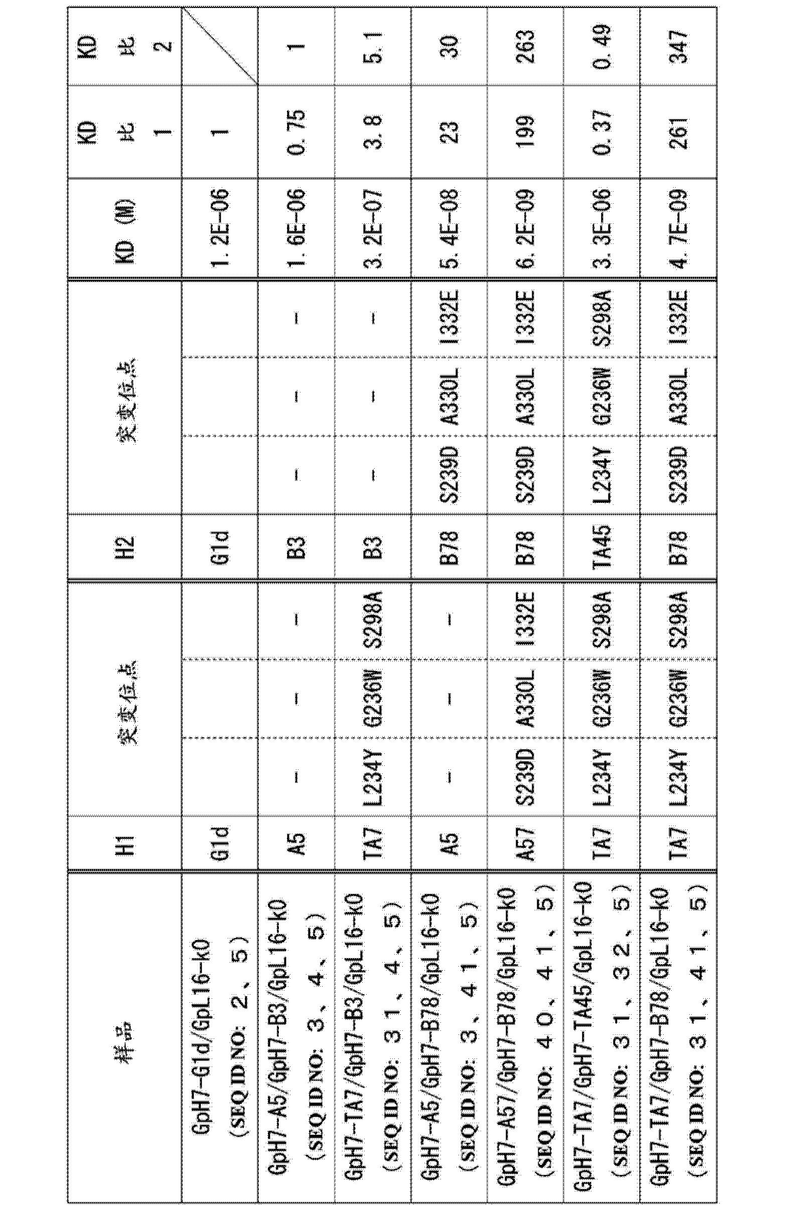 Figure CN103827300AD00841