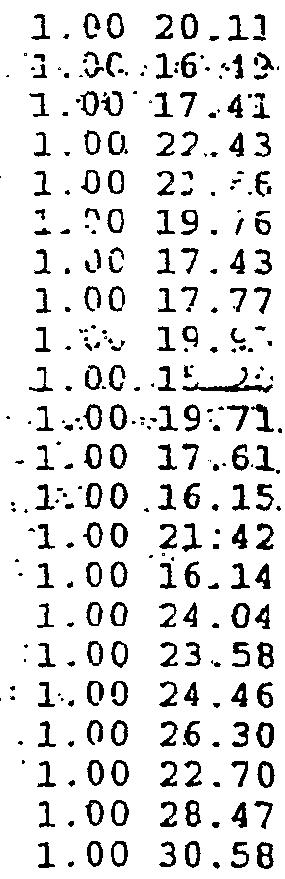 AEG 5160 3676