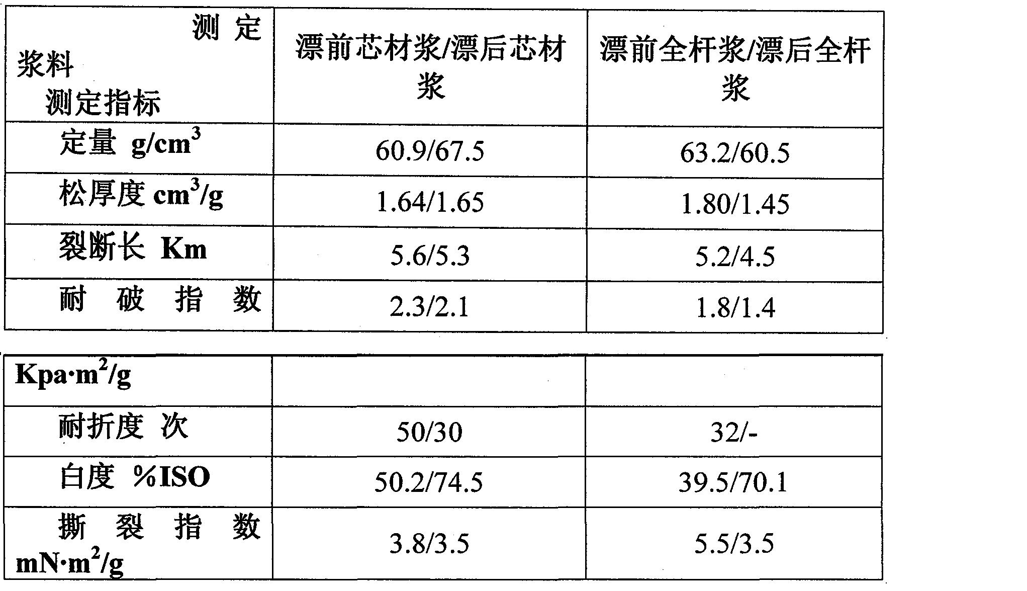 Figure CN101792980BD00051