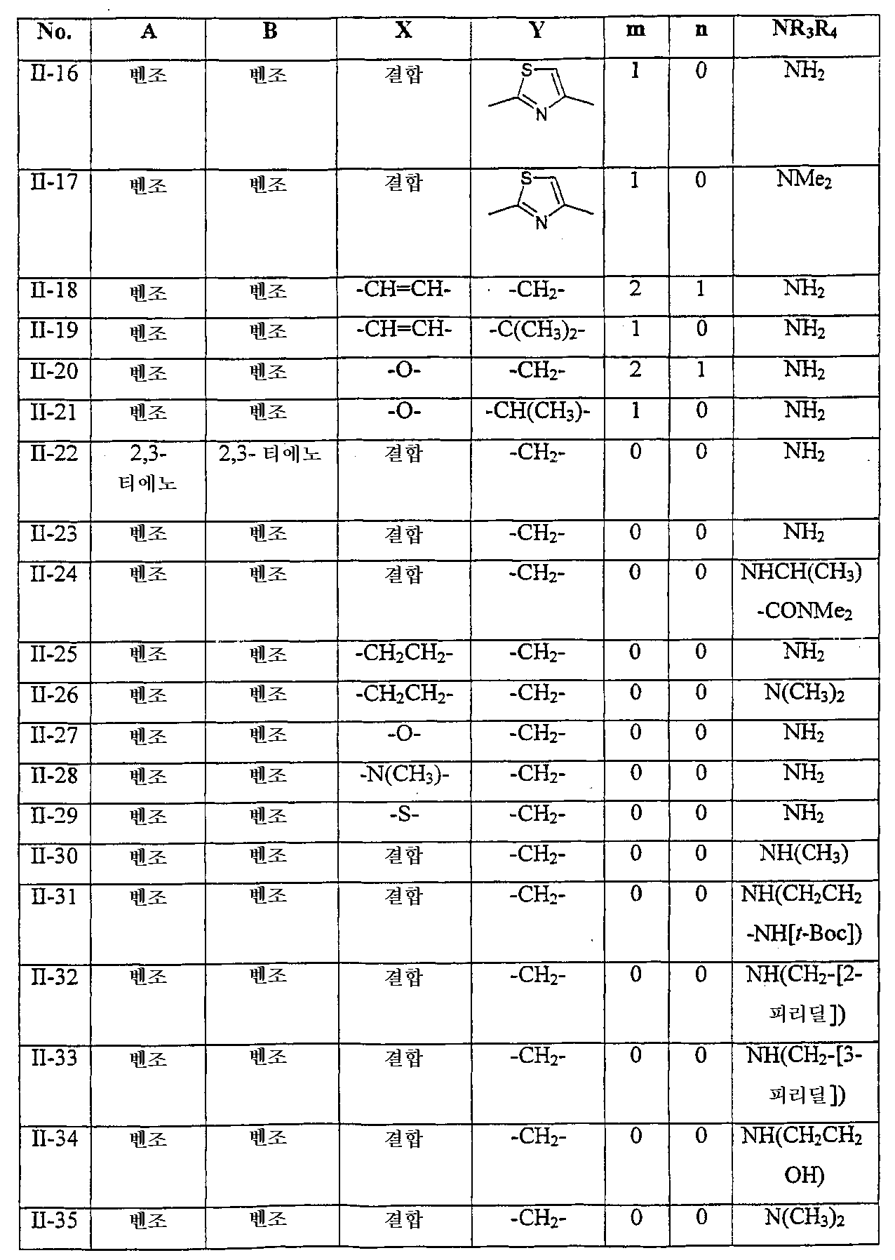 Figure 112002037774251-pct00041
