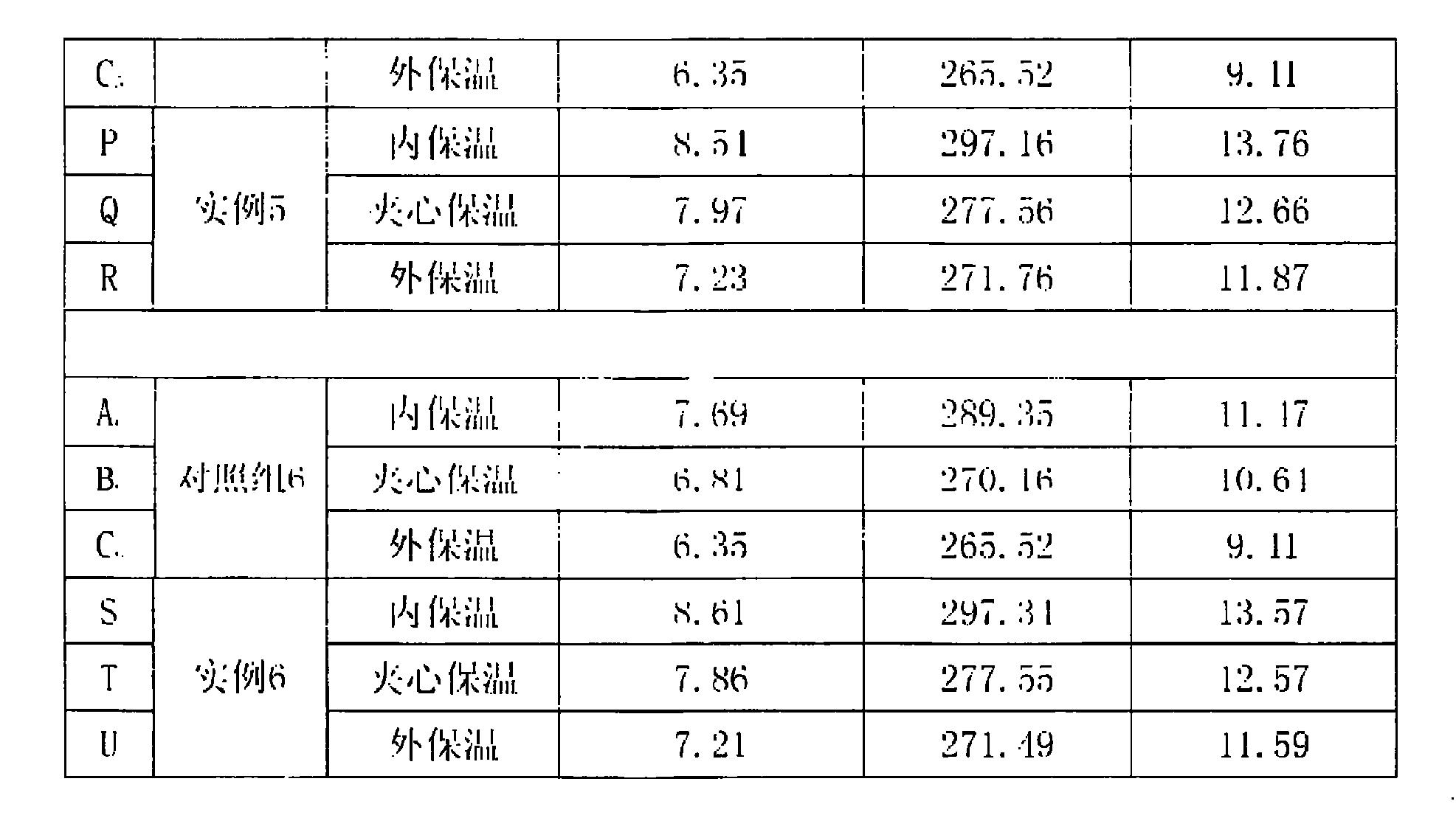 Figure CN103267206AD00501