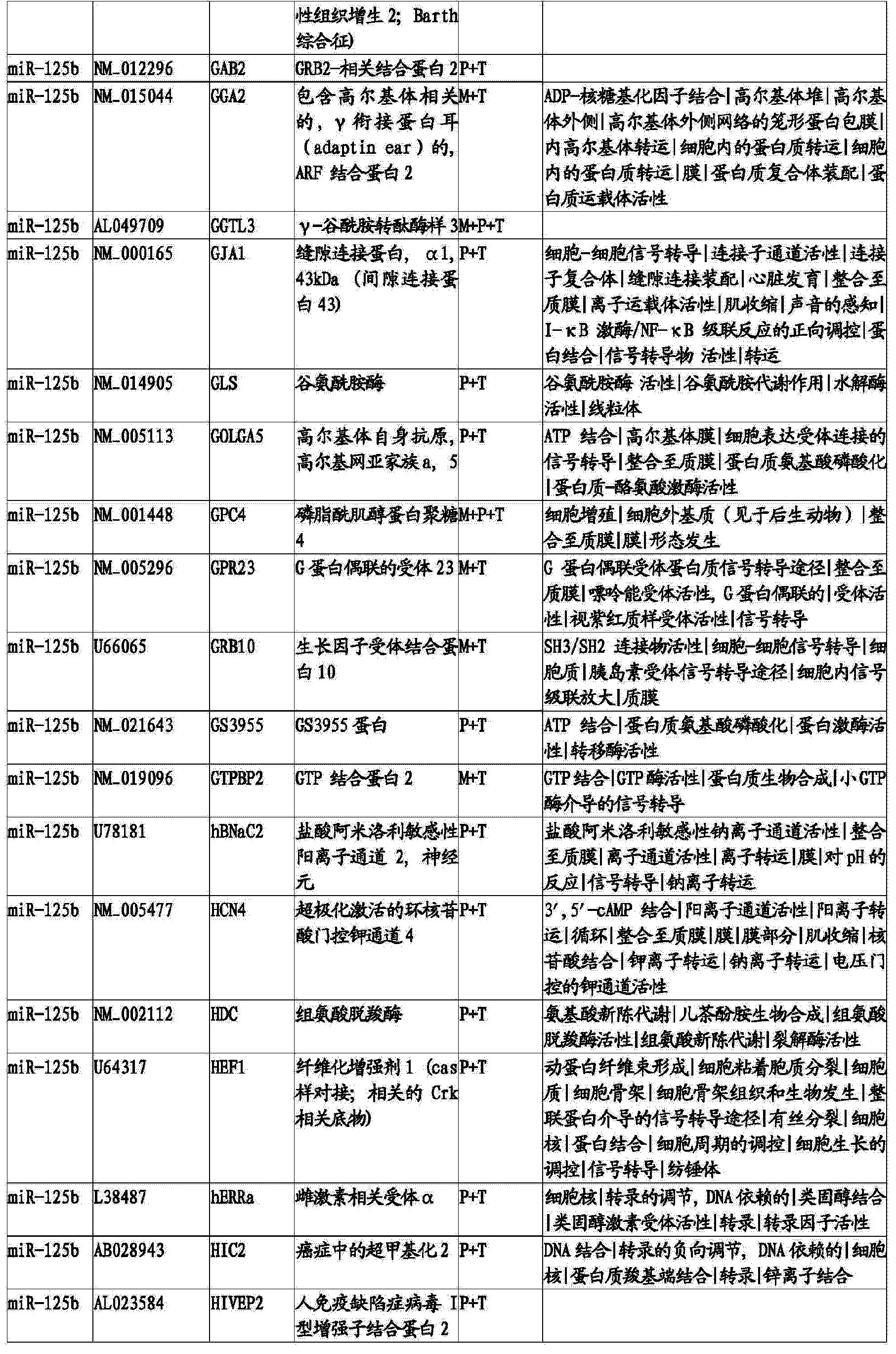 Figure CN103820562BD00471