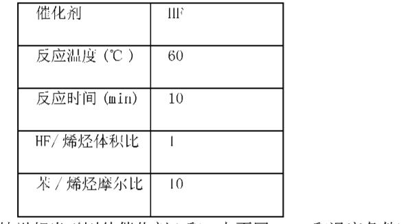 Figure CN101970388AD00322