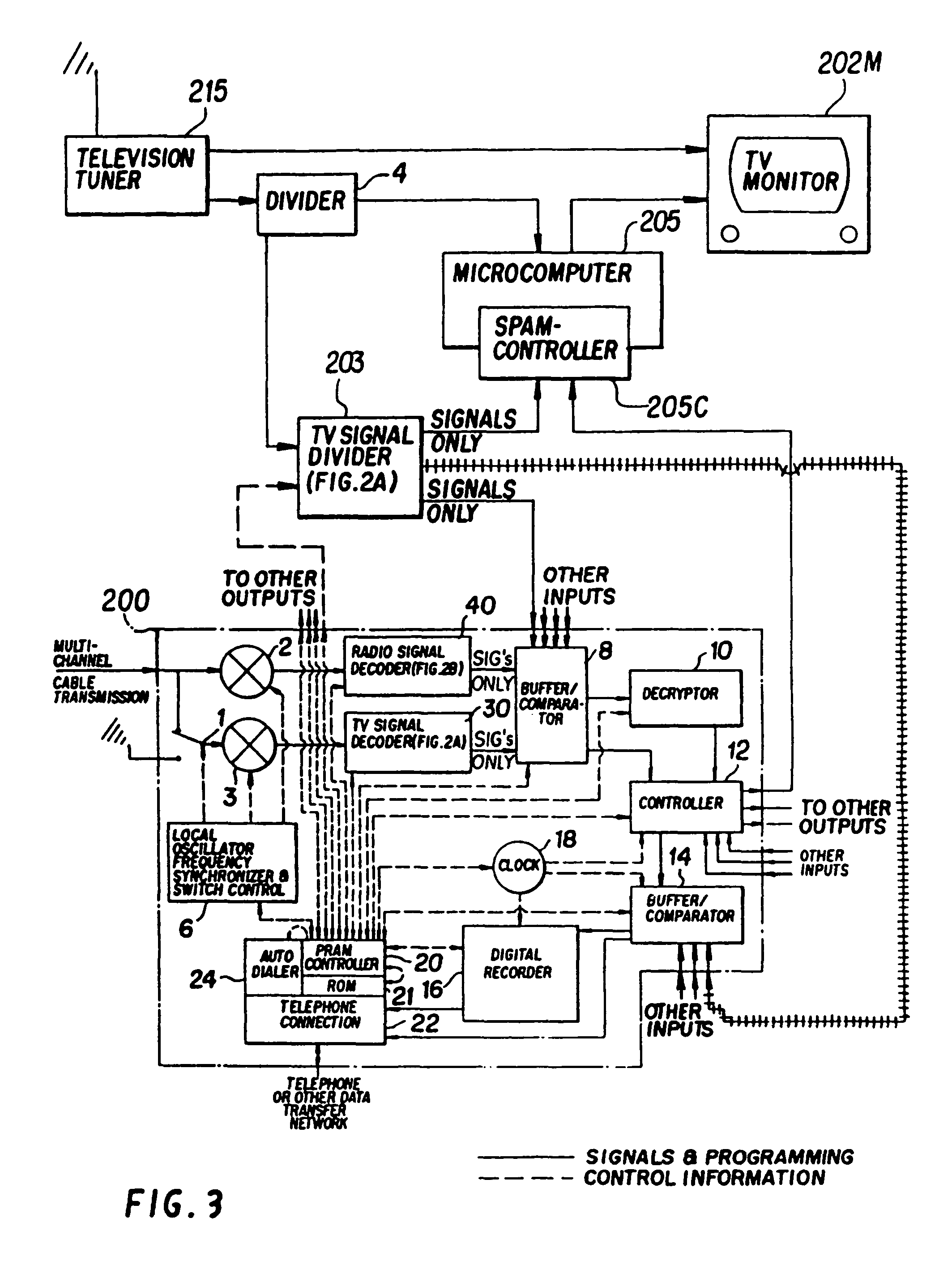 US7966640B1 - Signal processing apparatus and methods - Google Patents