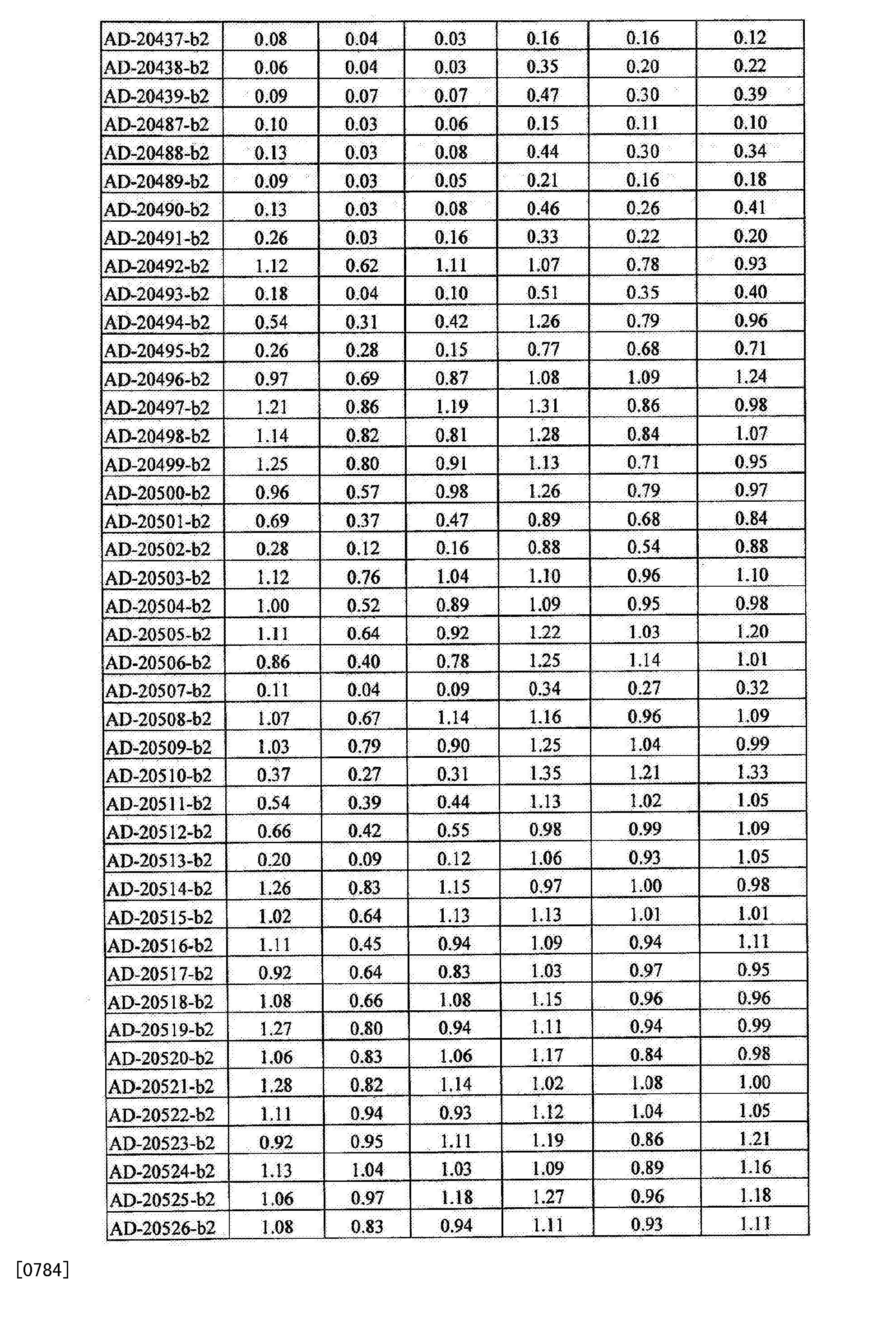 Figure CN105125572AD01451