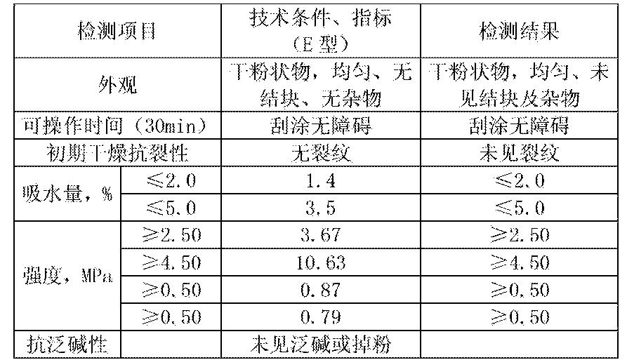 Figure CN103102120BD00041
