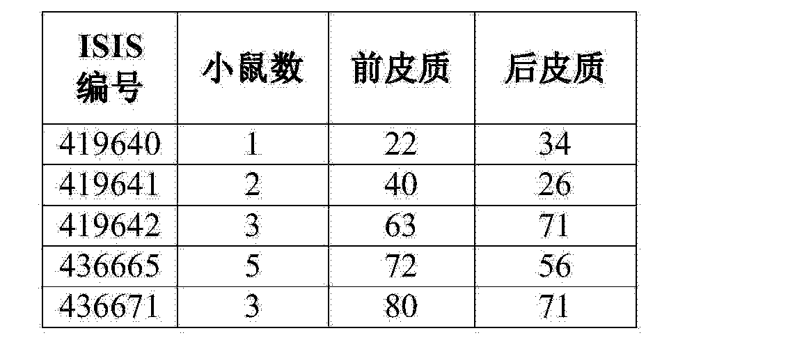 Figure CN104894129AD00741