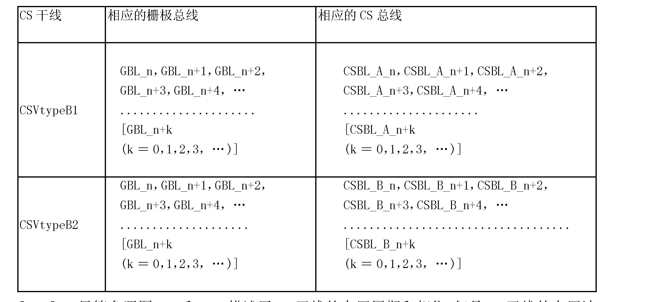 Figure CN101510034BD00431