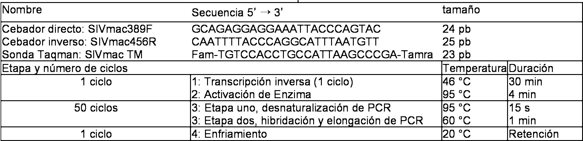 Prevalence of human papillomavirus, Human papillomavirus prevalence - mobiliersiamenajari.ro