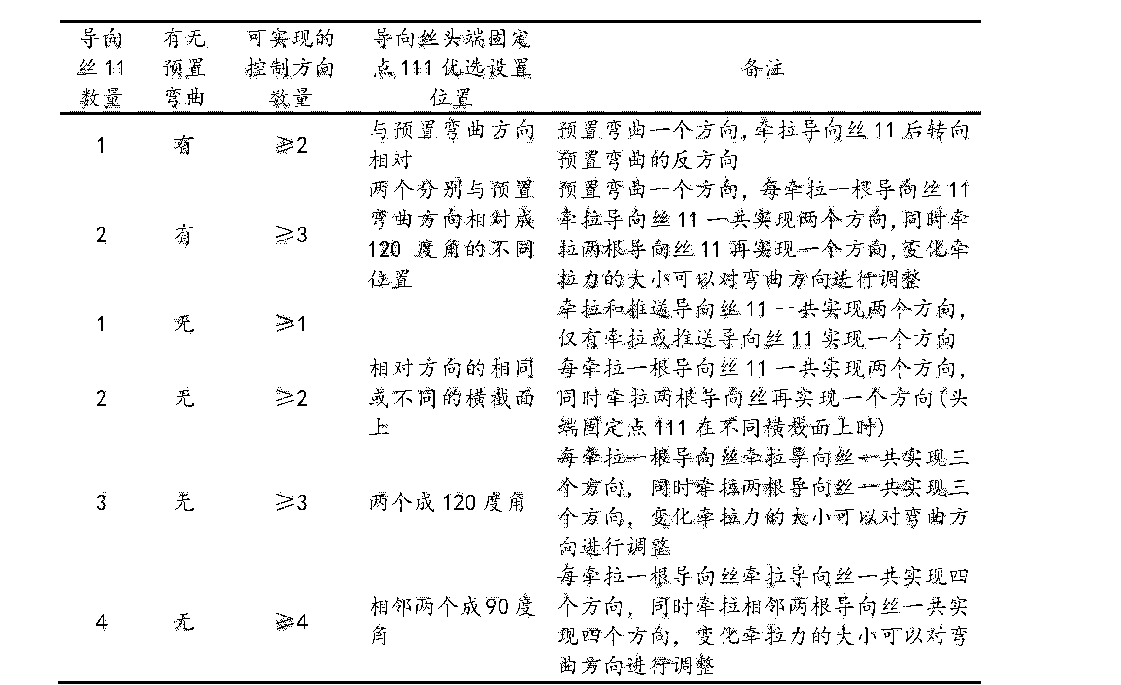 Figure CN202761434UD00251
