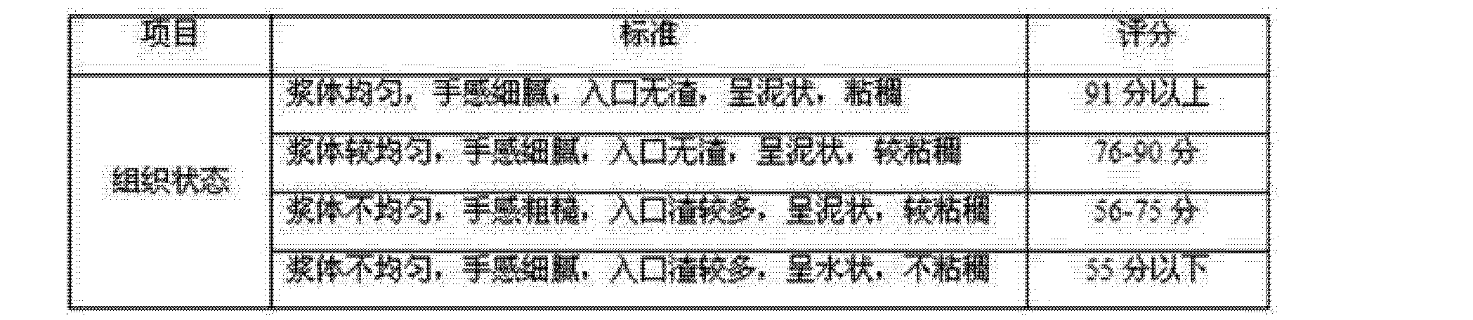 Figure CN103393081AD00071