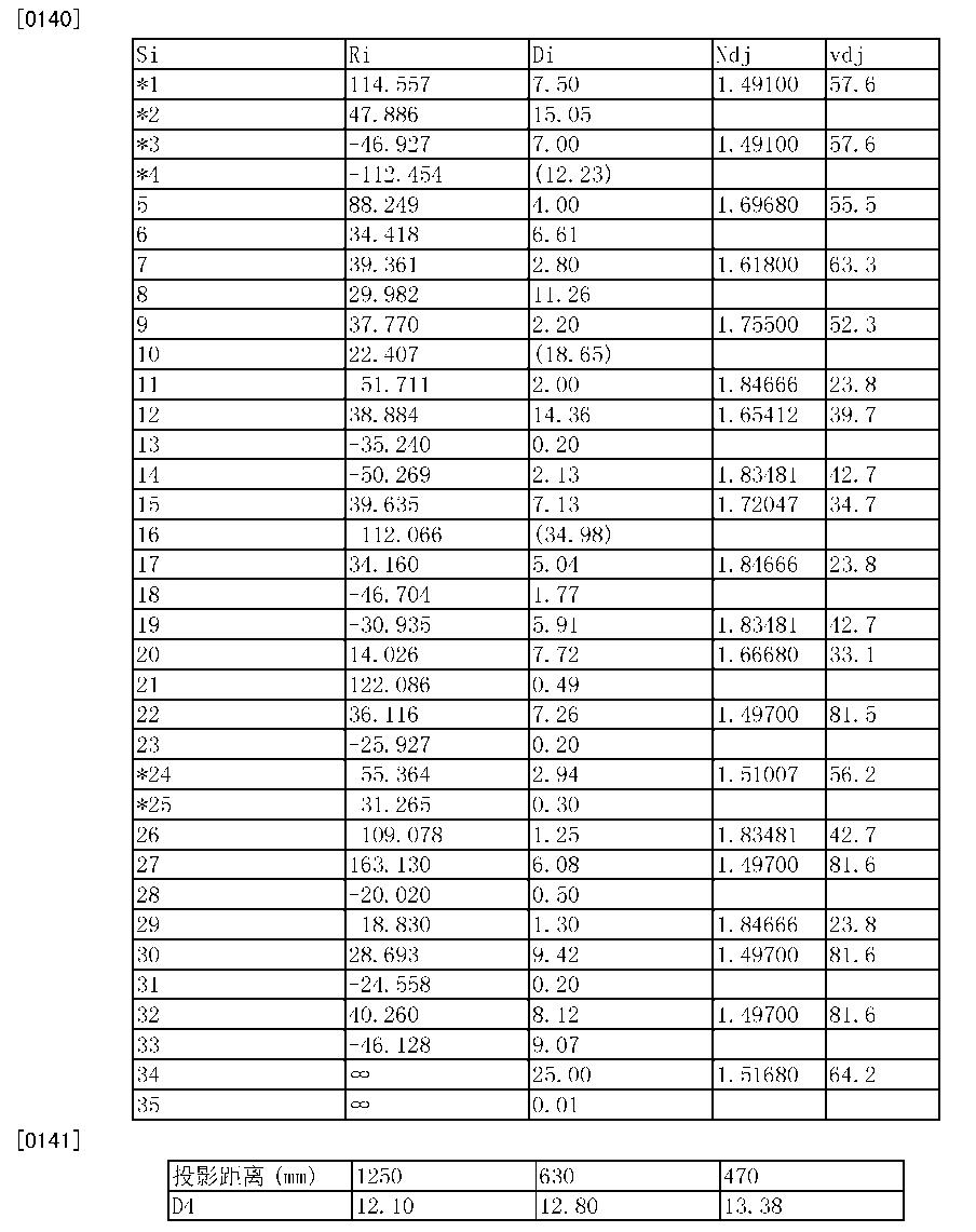 Figure CN103562772BD00181