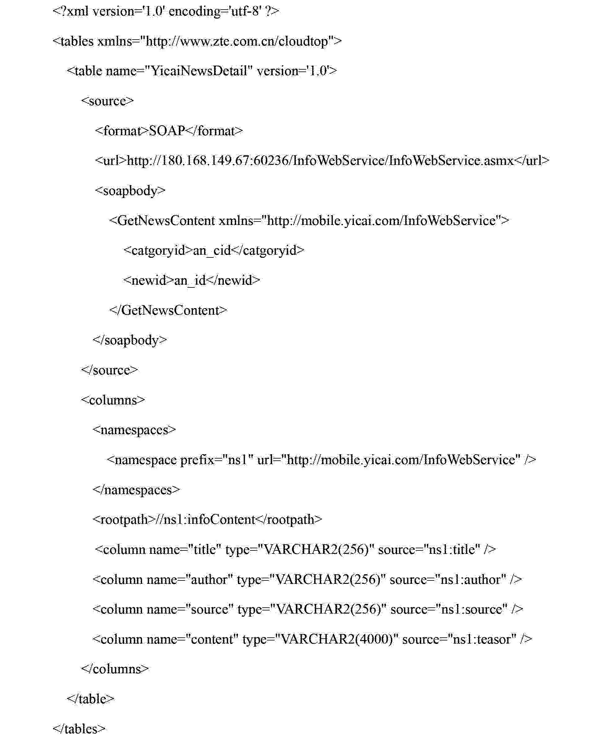 Figure CN103581123AD00291
