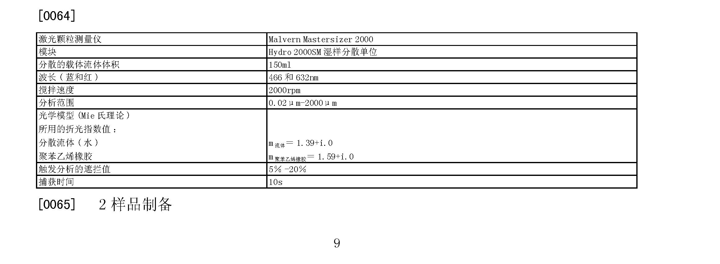 Figure CN101466353BD00092