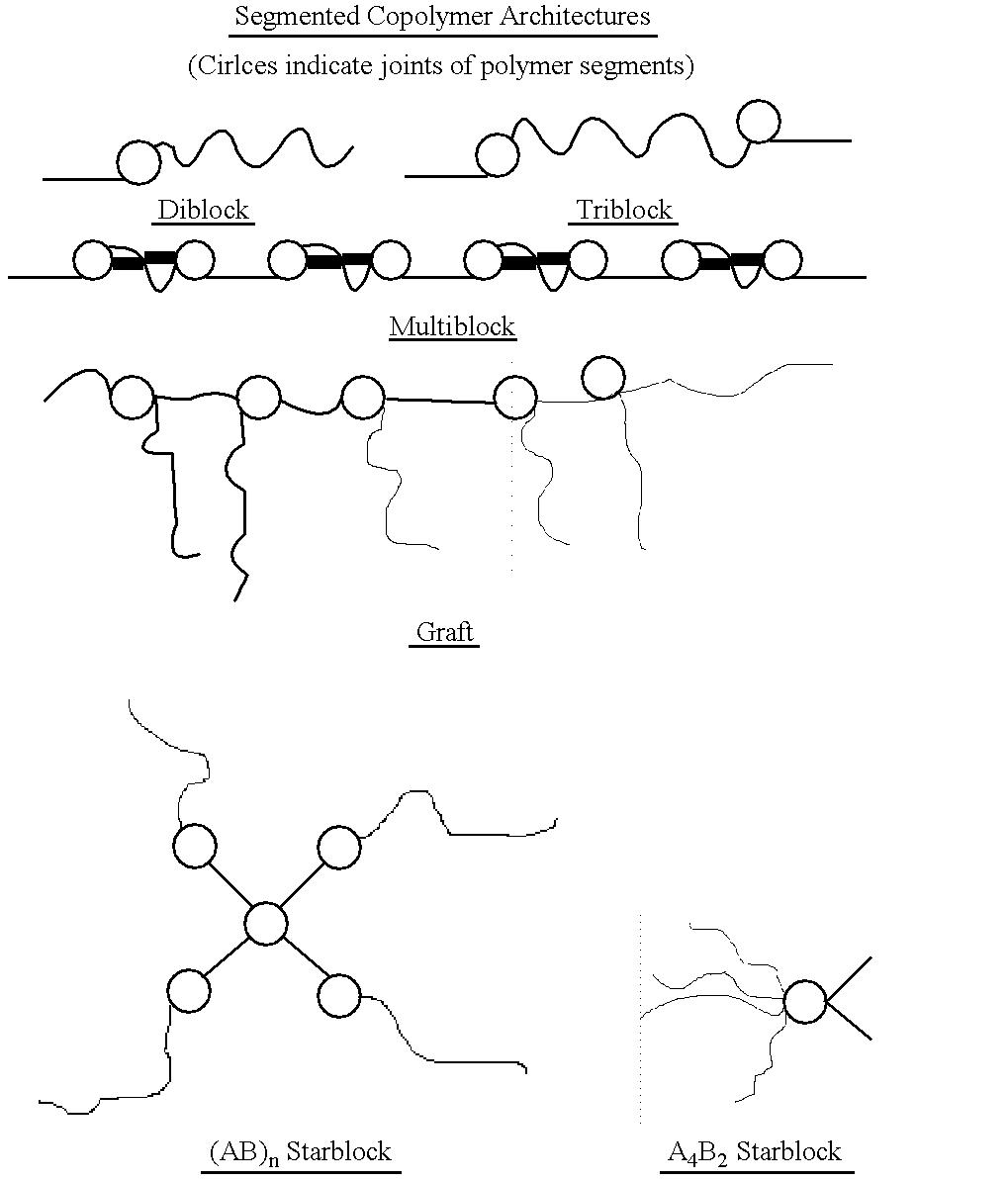 Figure US06221959-20010424-C00001