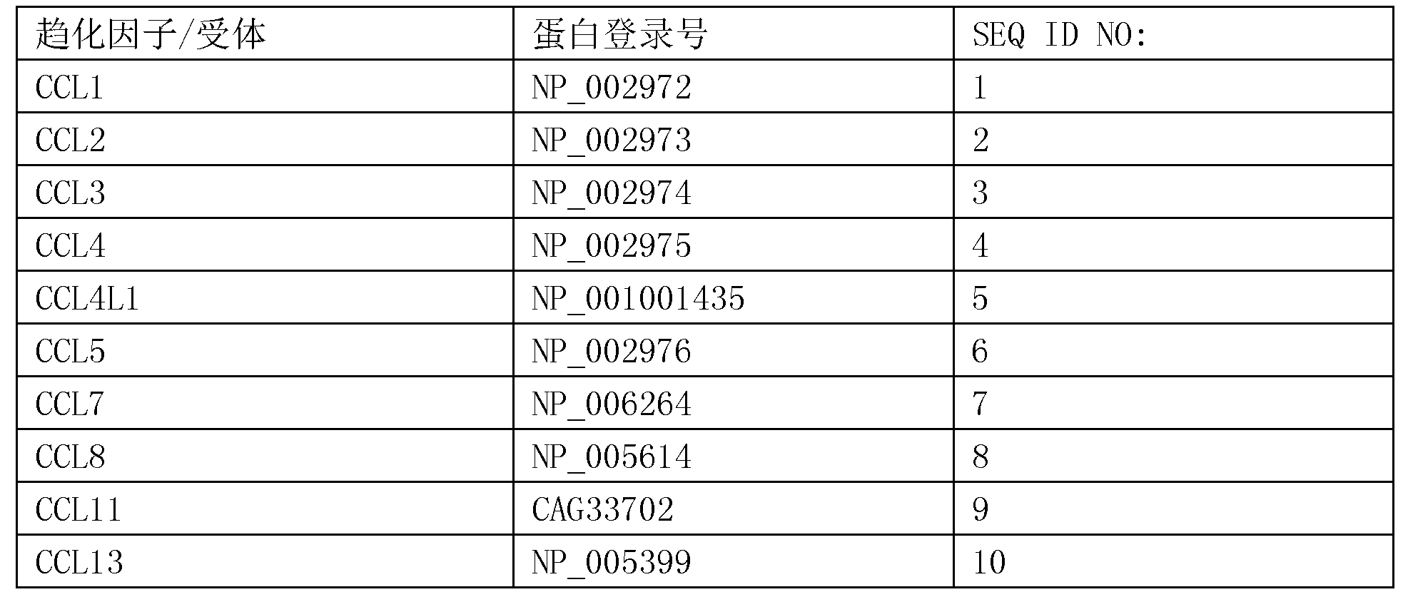 Figure CN103857406BD00101