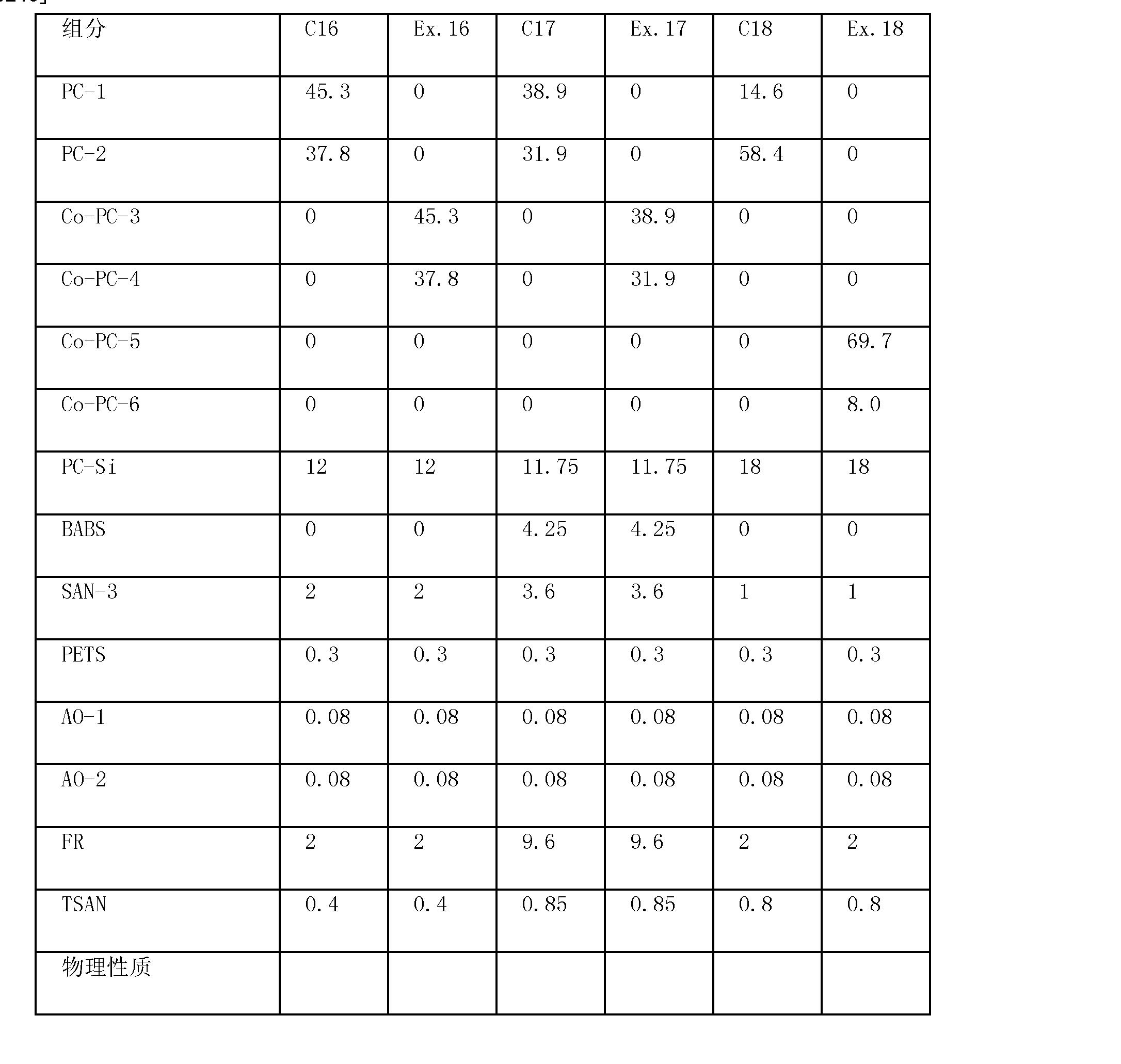Figure CN101522802BD00422