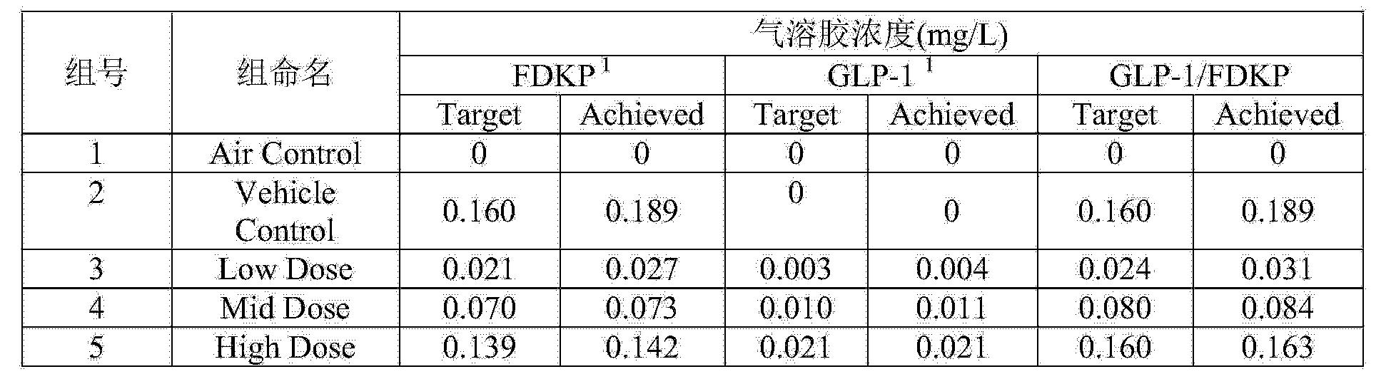 Figure CN104288756AD00342