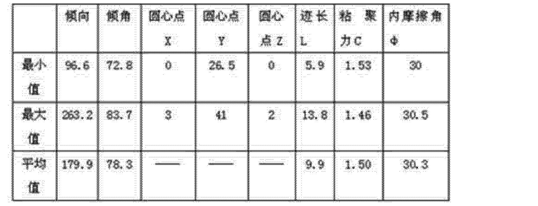 Figure CN101936008BD00142