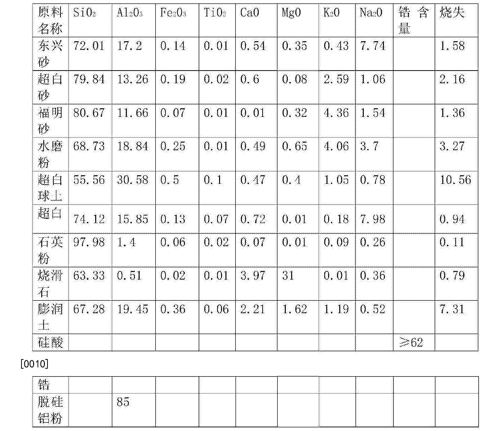 Figure CN106431365AD00041