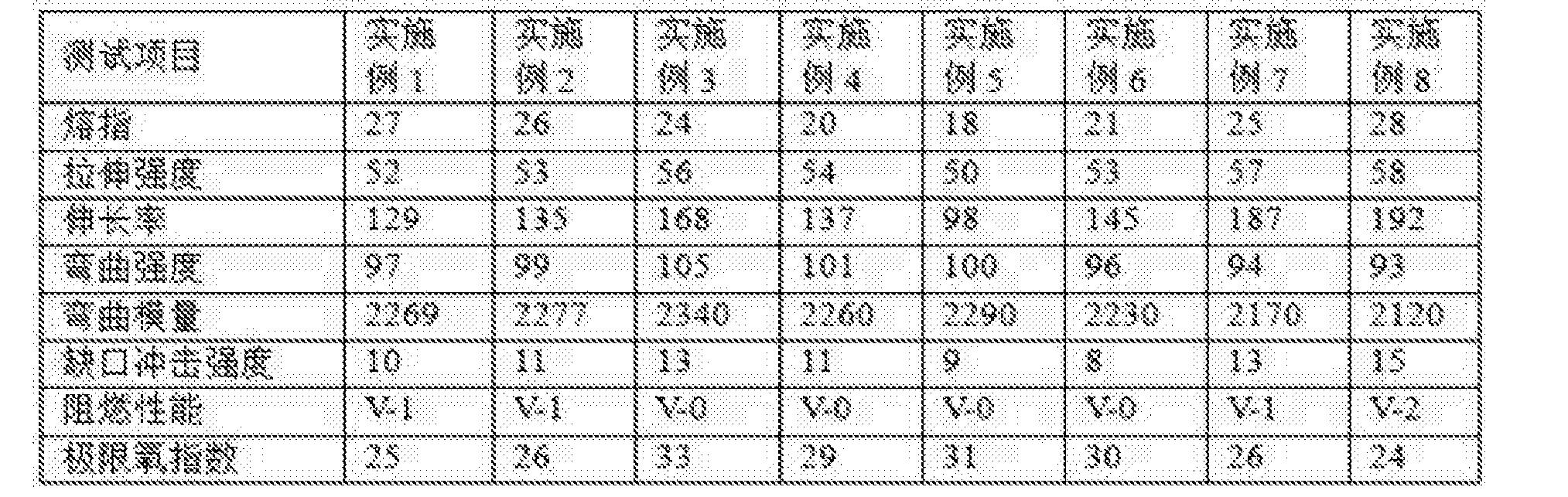 Figure CN105524301BD00103
