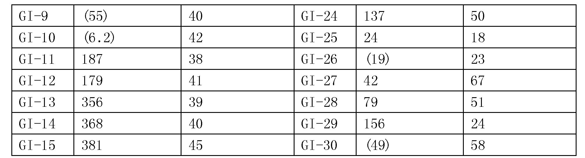 Figure CN104302772BD01231