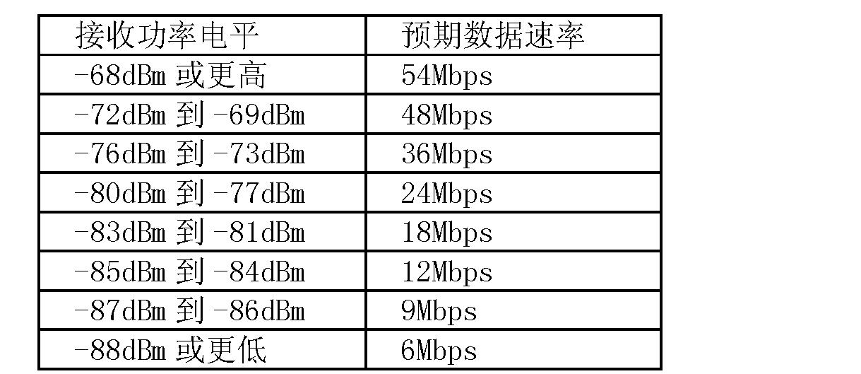 Figure CN101529951BD00092