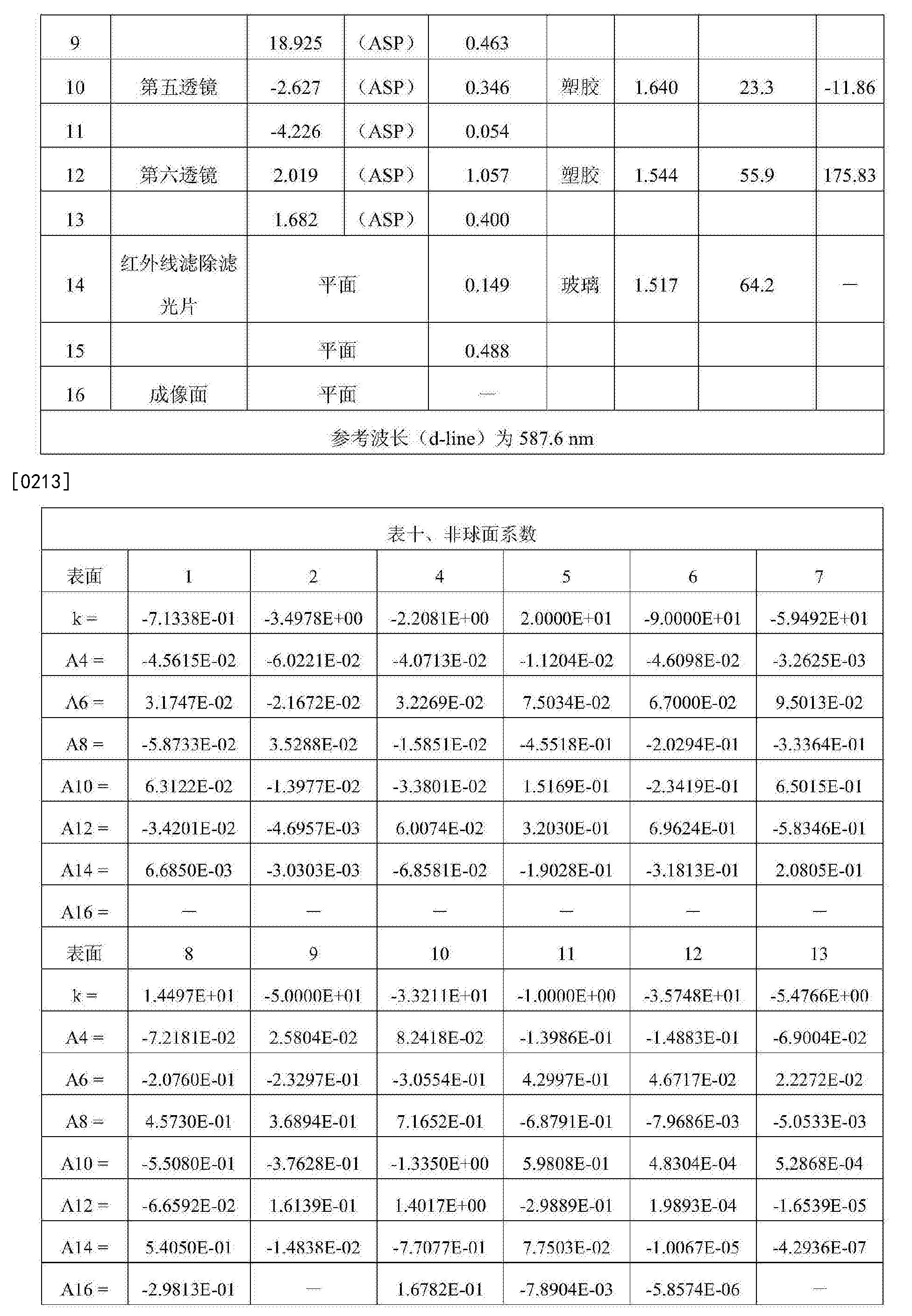Figure CN104808316BD00241