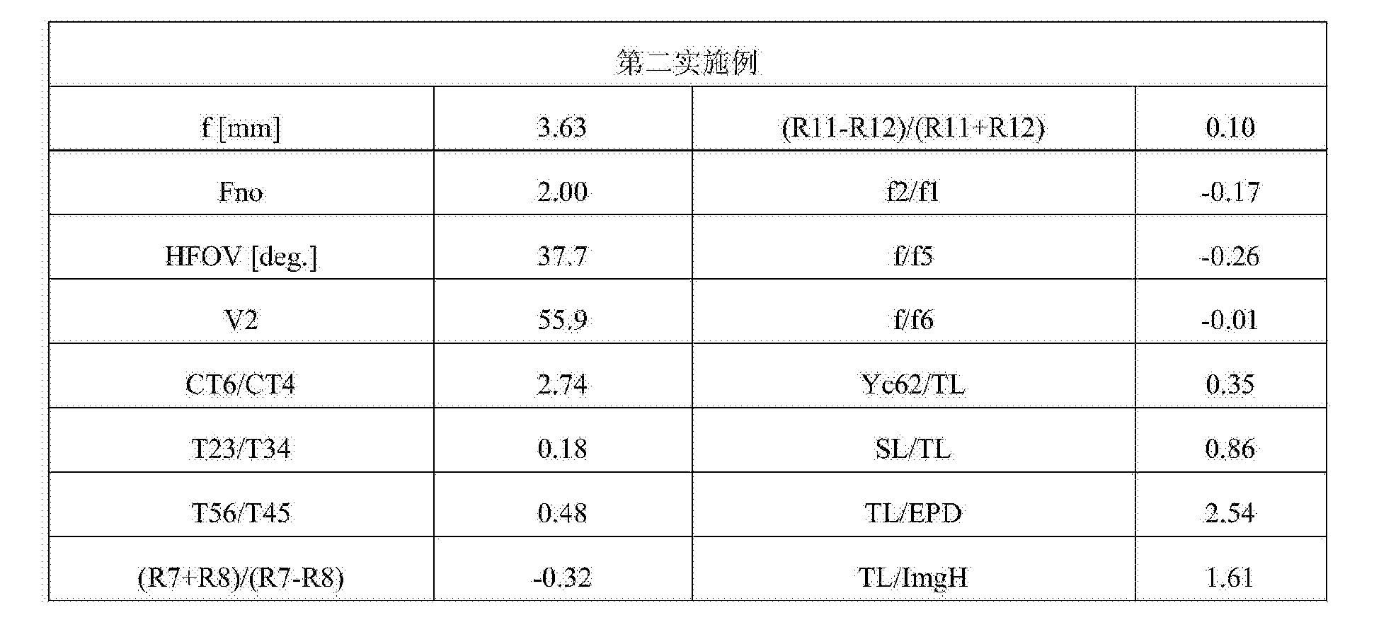 Figure CN104808316BD00171