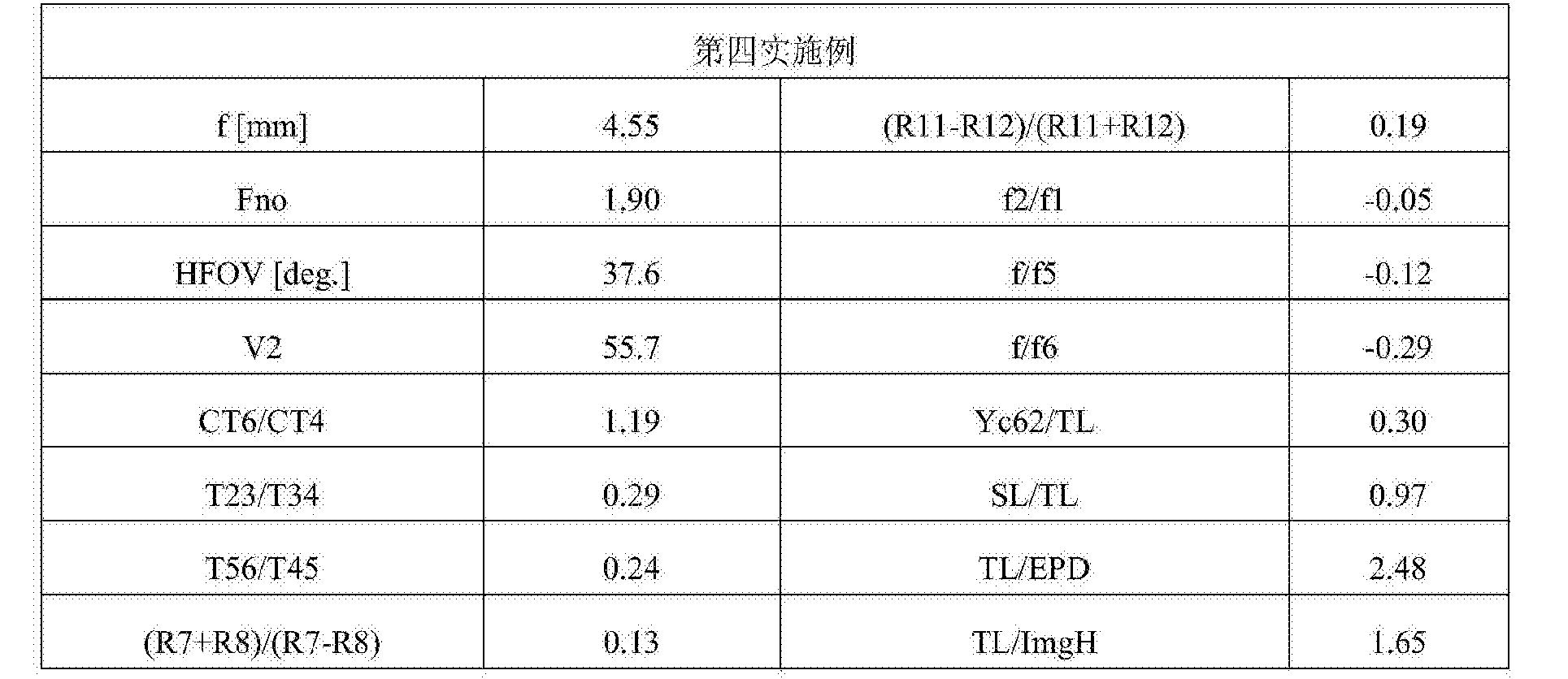 Figure CN104808316BD00222