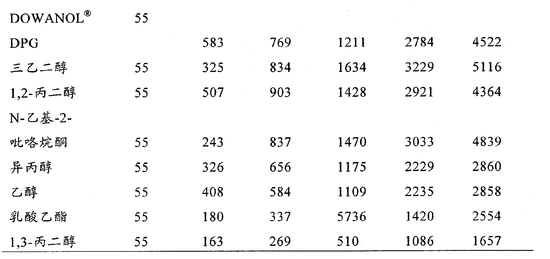 Figure CN102264894AD00561