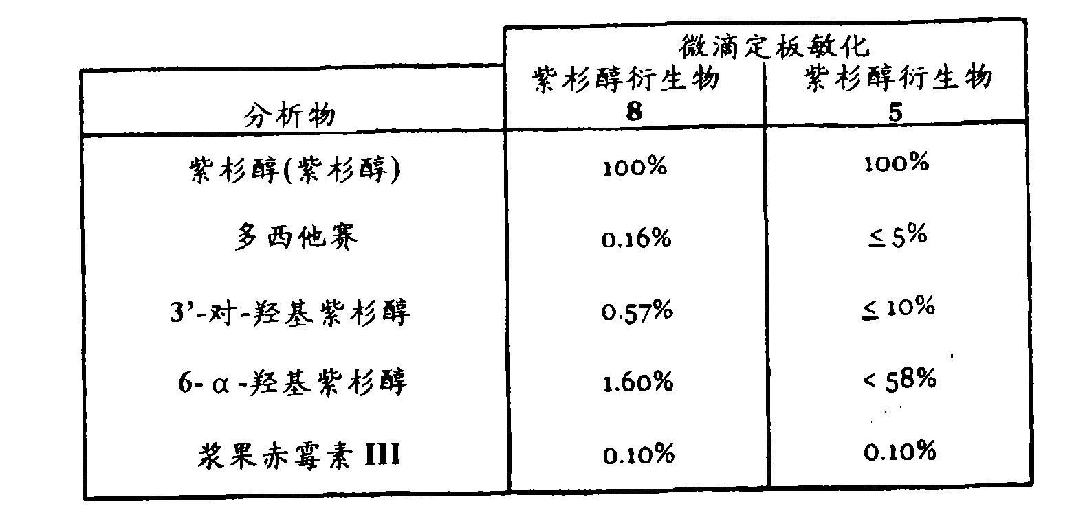 Figure CN101019024BD00221