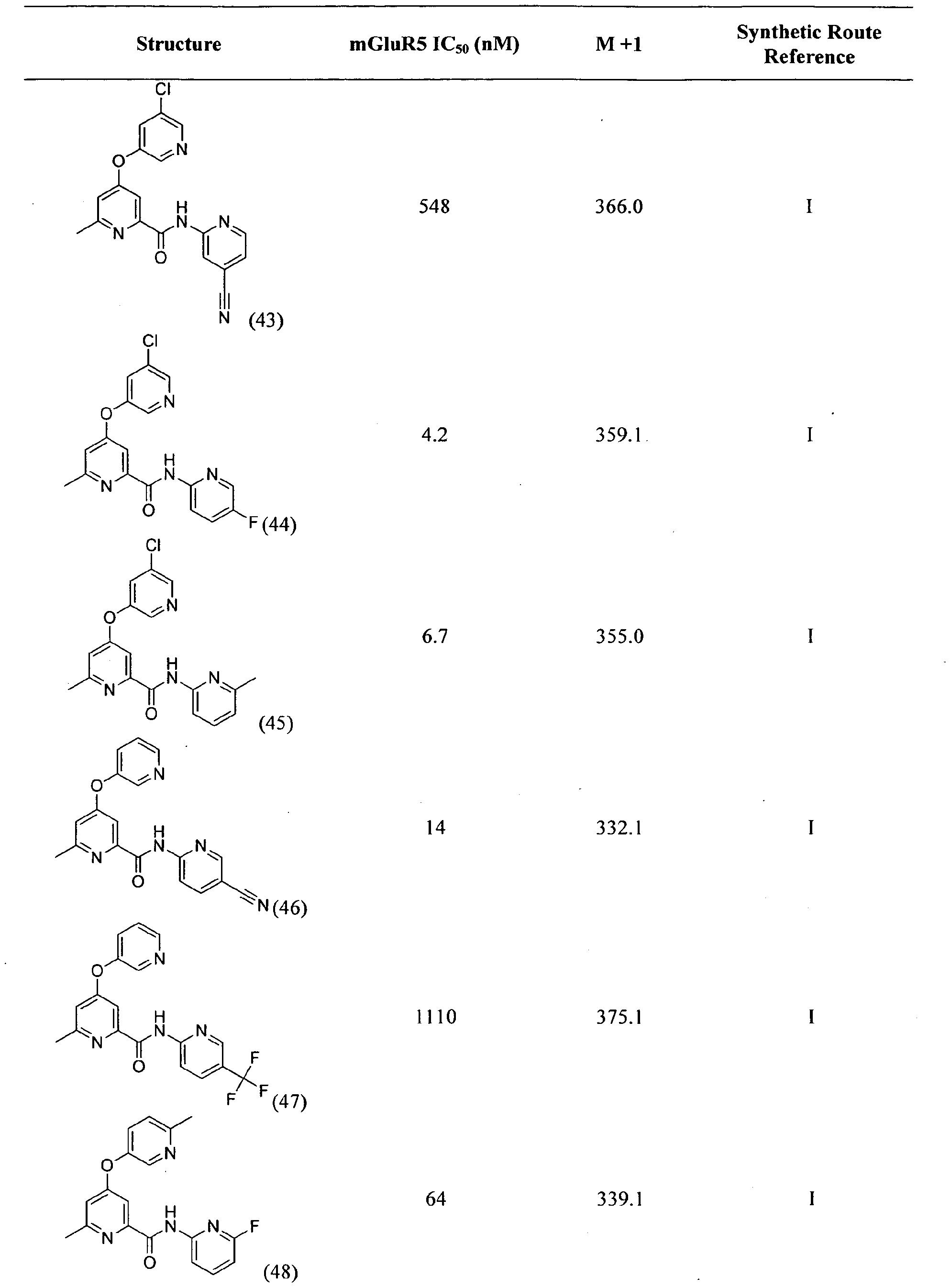Figure imgf000093_0001