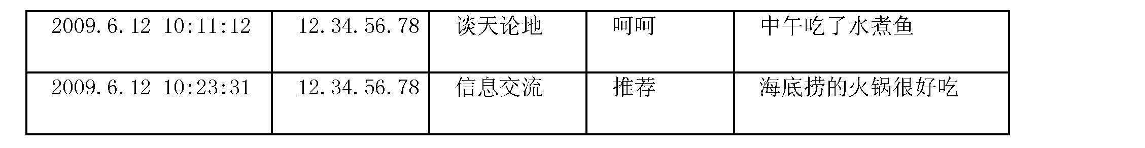 Figure CN101996215BD00111