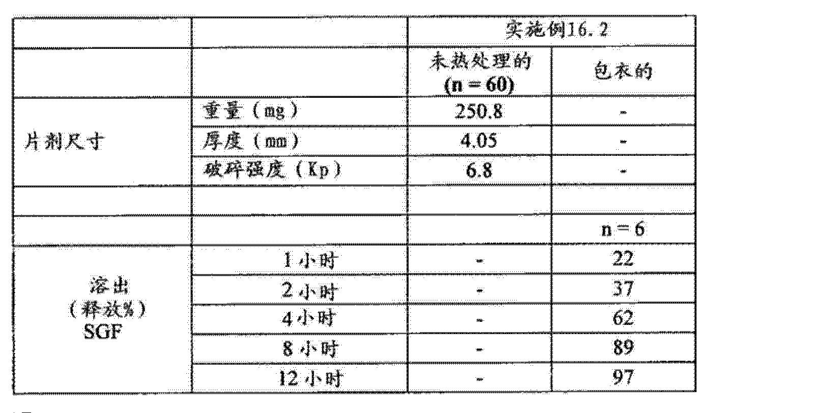 Figure CN102688241AD01101