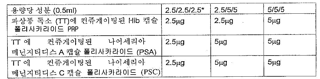 Figure 112008006849919-pct00007