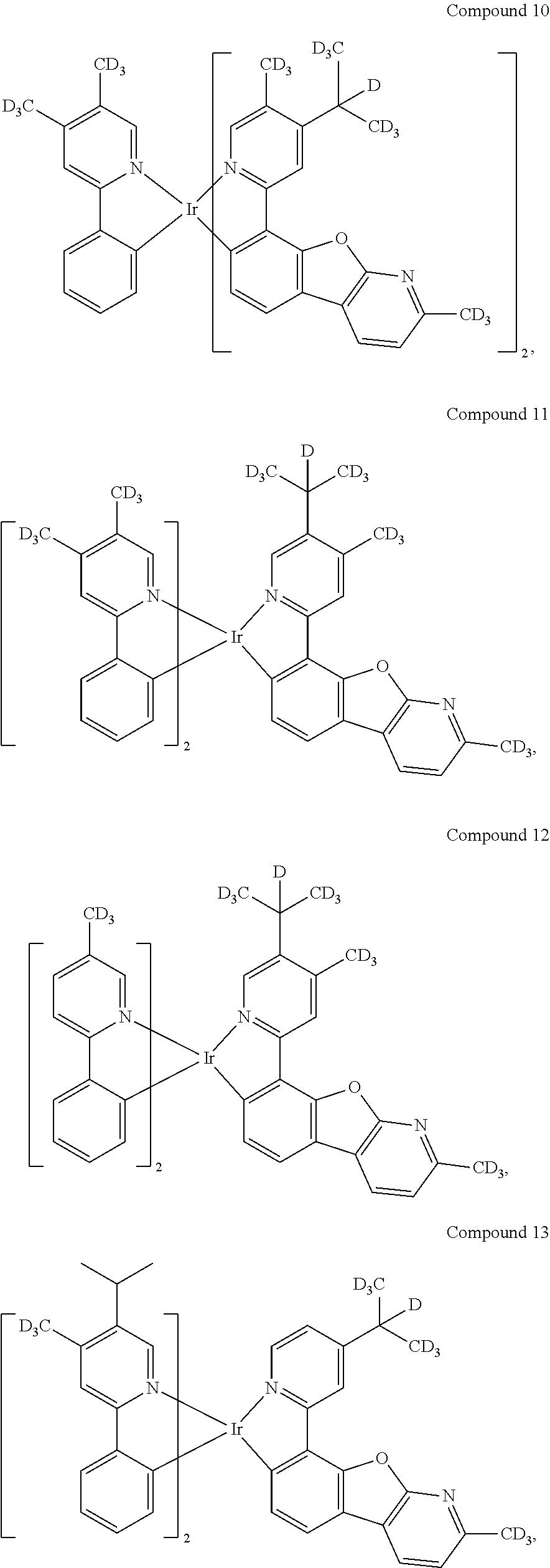 Figure US20160049599A1-20160218-C00533