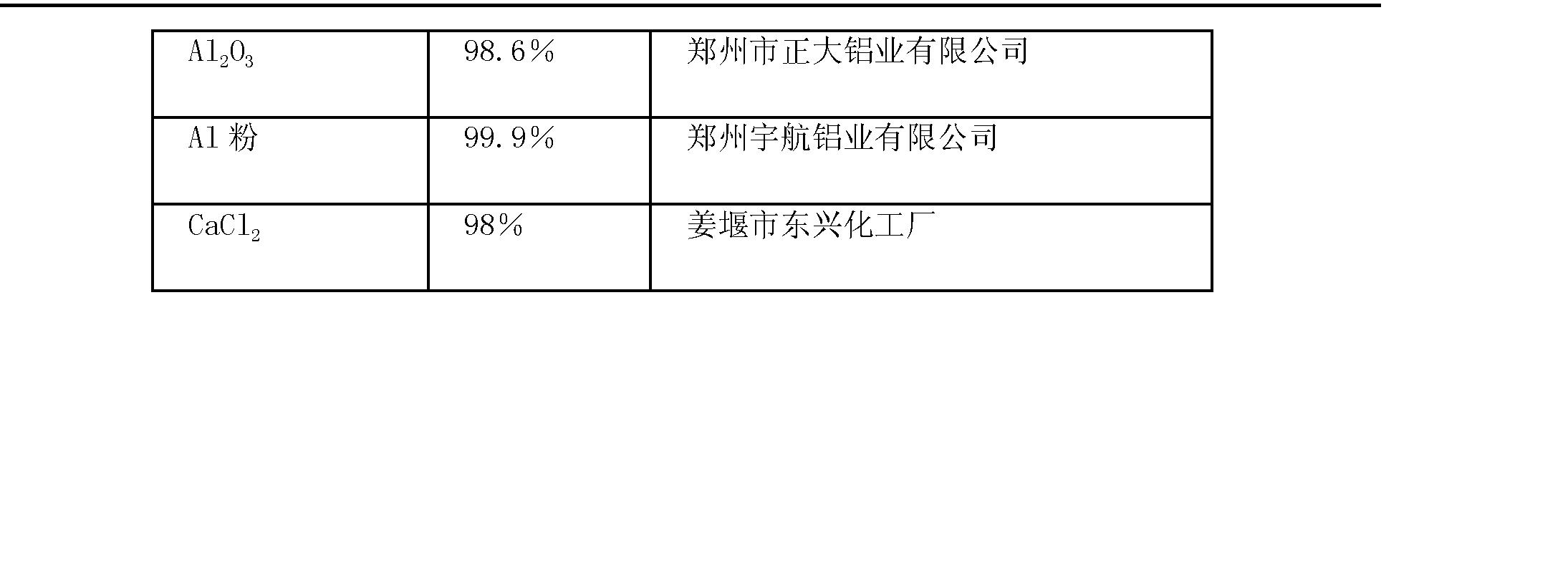 CN101805000B - Production method of lithium terachloroaluminate